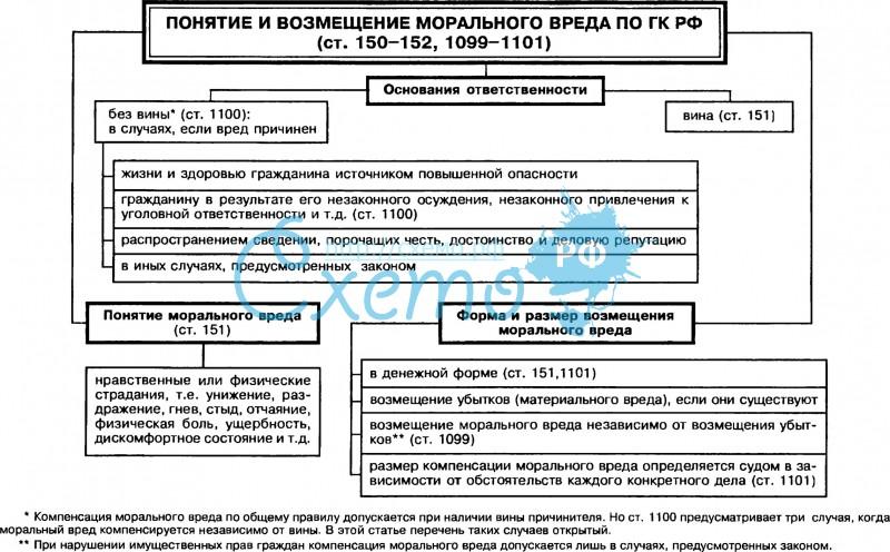 Обеспечение заявки на участие в электронном аукционе