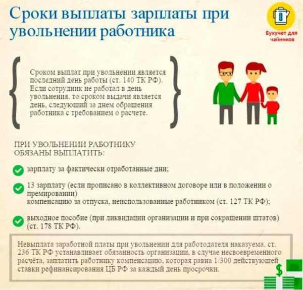 Взыскание части зарплаты в пользу выплаты долга