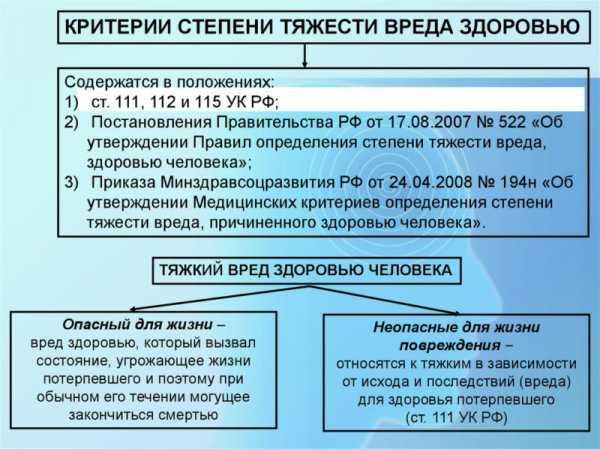 Ст 115 ук рф группой лиц частное или публичное