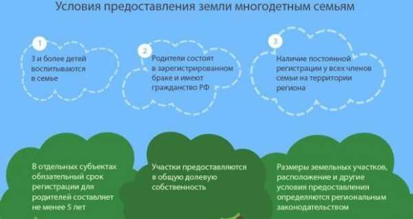 Получить участок многодетным в москве